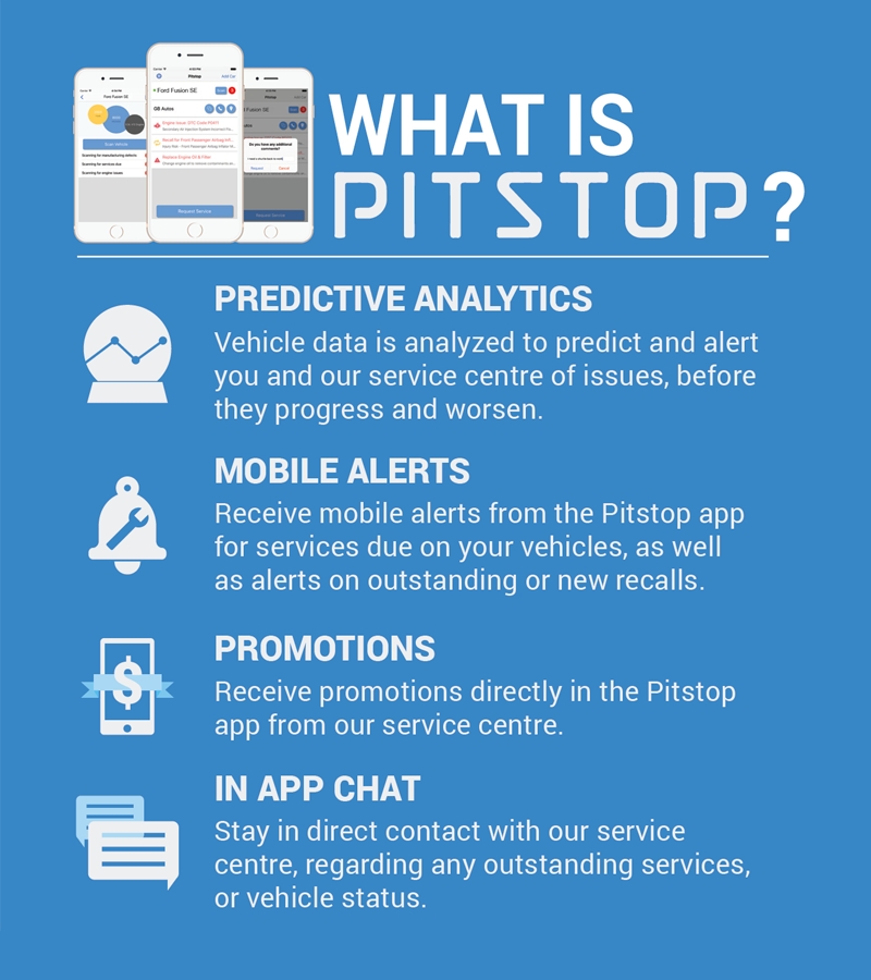 Pitstop App